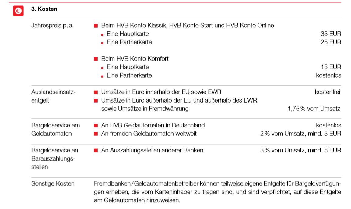 Die Konditionen der MasterCard im Produktprofil