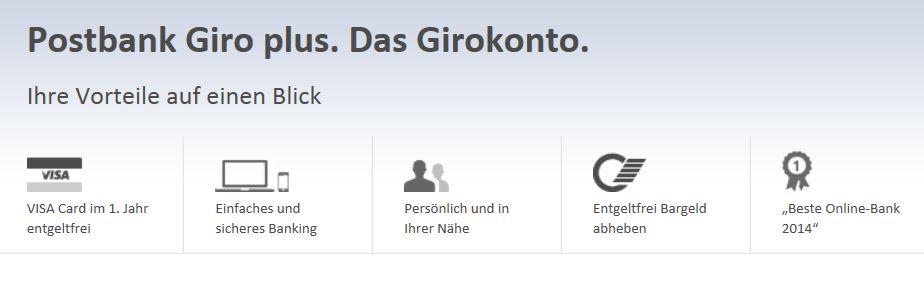 Übersicht der Leistungen beim Postbank Giro plus